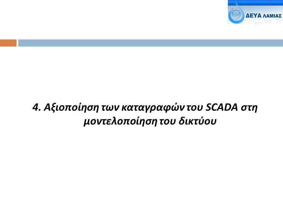 4. Αξιοποίηση των καταγραφών του SCADA στη μοντελοποίηση του δικτύου