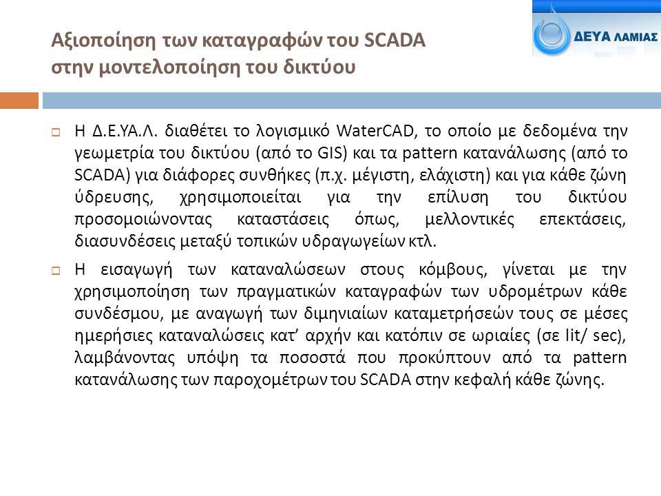 Αξιοποίηση των καταγραφών του SCADA στην μοντελοποίηση του δικτύου  Η Δ.