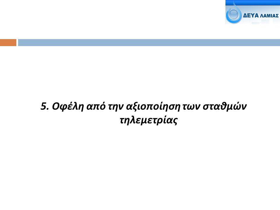5. Οφέλη από την αξιοποίηση των σταθμών τηλεμετρίας
