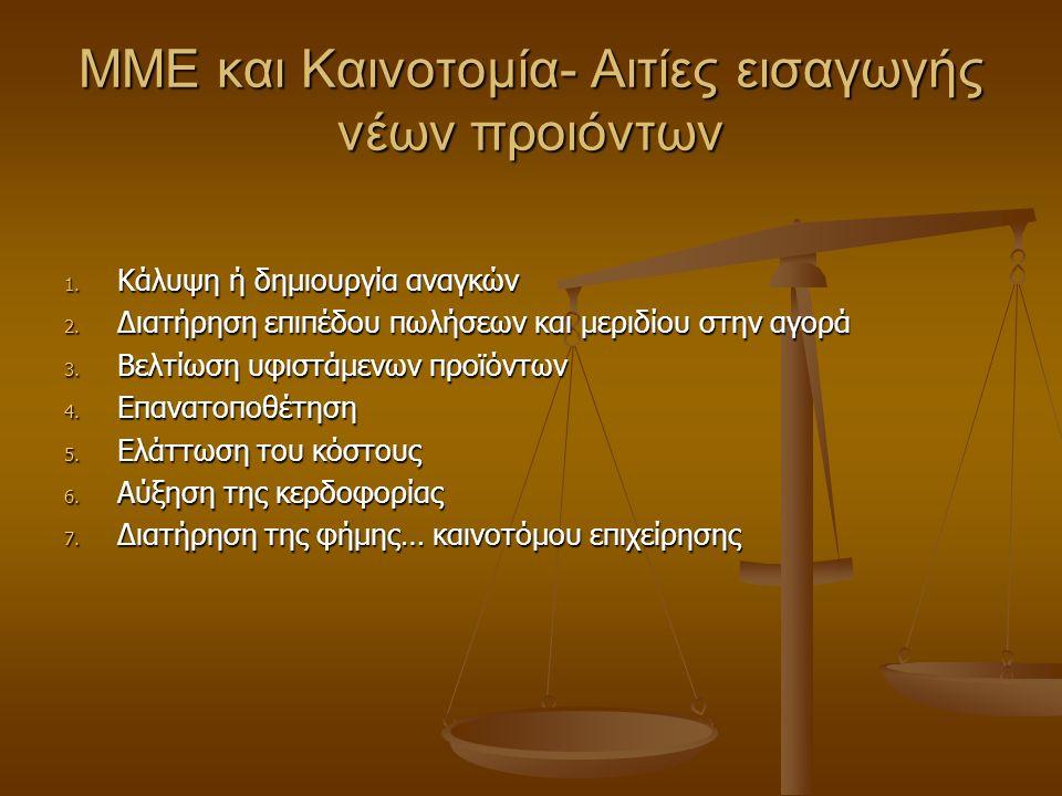MME και Καινοτομία- Αιτίες εισαγωγής νέων προιόντων 1.
