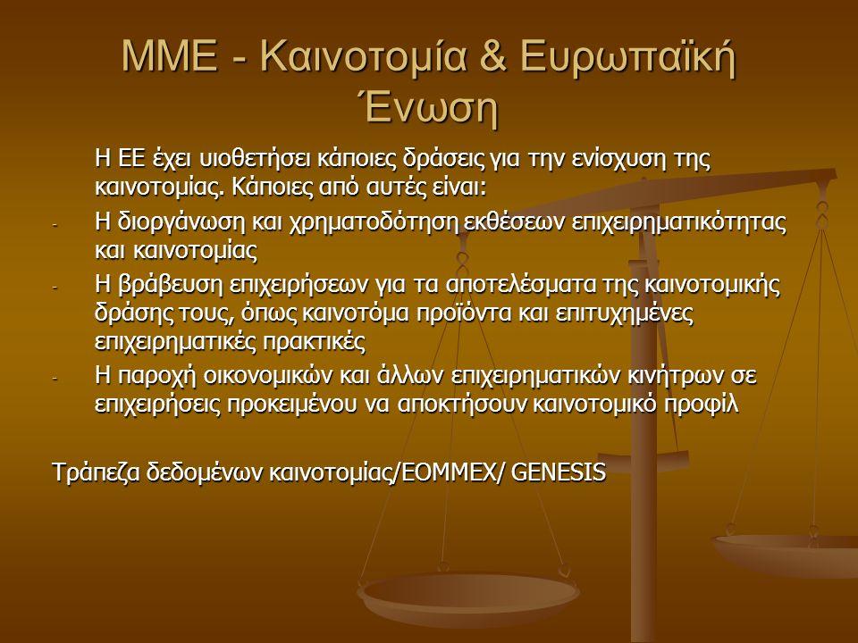 MME - Καινοτομία & Ευρωπαϊκή Ένωση Η ΕΕ έχει υιοθετήσει κάποιες δράσεις για την ενίσχυση της καινοτομίας.