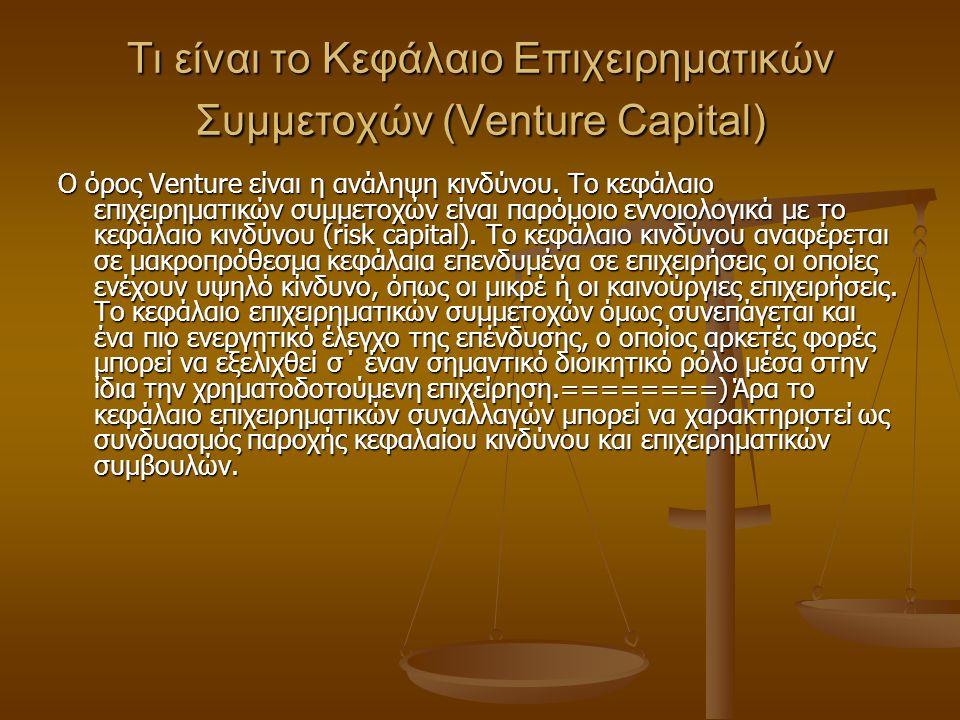 Τι είναι το Κεφάλαιο Επιχειρηματικών Συμμετοχών (Venture Capital) Ο όρος Venture είναι η ανάληψη κινδύνου.