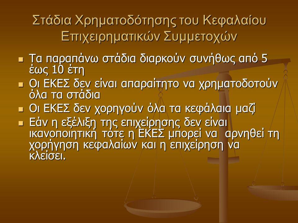 Στάδια Χρηματοδότησης του Κεφαλαίου Επιχειρηματικών Συμμετοχών Τα παραπάνω στάδια διαρκούν συνήθως από 5 έως 10 έτη Τα παραπάνω στάδια διαρκούν συνήθως από 5 έως 10 έτη Οι ΕΚΕΣ δεν είναι απαραίτητο να χρηματοδοτούν όλα τα στάδια Οι ΕΚΕΣ δεν είναι απαραίτητο να χρηματοδοτούν όλα τα στάδια Οι ΕΚΕΣ δεν χορηγούν όλα τα κεφάλαια μαζί Οι ΕΚΕΣ δεν χορηγούν όλα τα κεφάλαια μαζί Εάν η εξέλιξη της επιχείρησης δεν είναι ικανοποιητική τότε η ΕΚΕΣ μπορεί να αρνηθεί τη χορήγηση κεφαλαίων και η επιχείρηση να κλείσει.