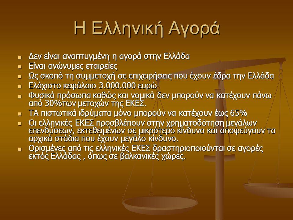 Η Ελληνική Αγορά Δεν είναι αναπτυγμένη η αγορά στην Ελλάδα Δεν είναι αναπτυγμένη η αγορά στην Ελλάδα Είναι ανώνυμες εταιρείες Είναι ανώνυμες εταιρείες Ως σκοπό τη συμμετοχή σε επιχειρήσεις που έχουν έδρα την Ελλάδα Ως σκοπό τη συμμετοχή σε επιχειρήσεις που έχουν έδρα την Ελλάδα Ελάχιστο κεφάλαιο 3.000.000 ευρώ Ελάχιστο κεφάλαιο 3.000.000 ευρώ Φυσικά πρόσωπα καθώς και νομικά δεν μπορούν να κατέχουν πάνω από 30%των μετοχών της ΕΚΕΣ.