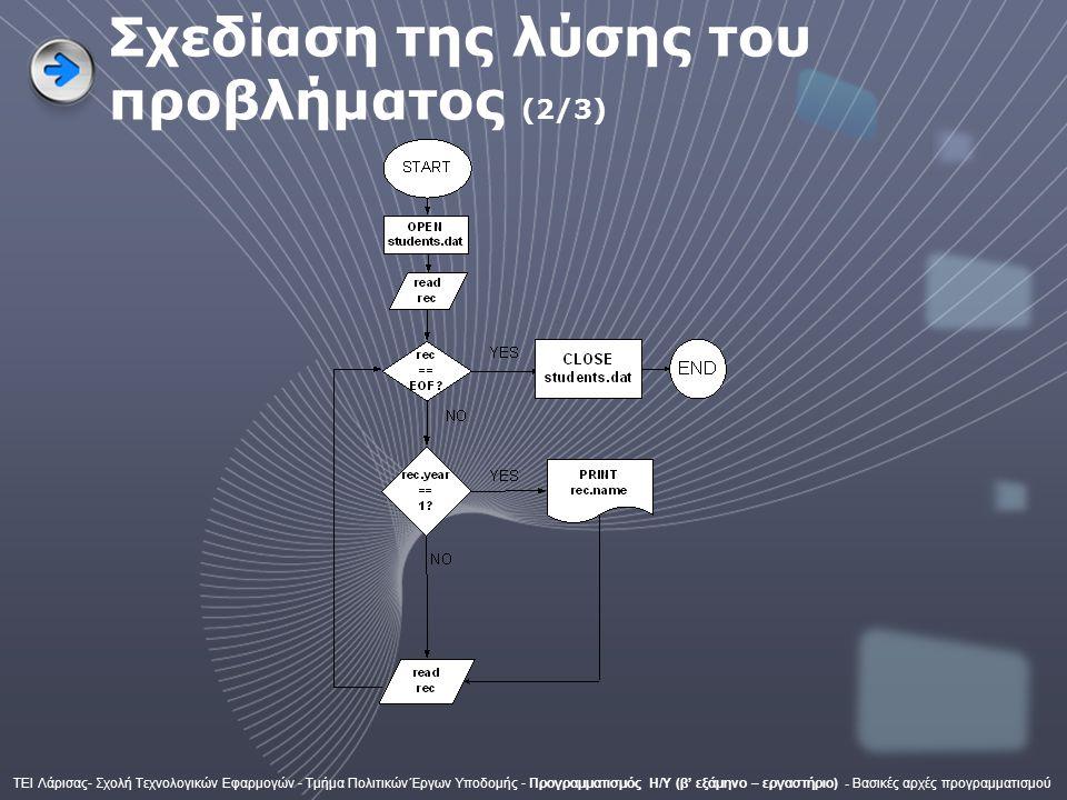 Σχεδίαση της λύσης του προβλήματος (2/3) ΤΕΙ Λάρισας- Σχολή Τεχνολογικών Εφαρμογών - Τμήμα Πολιτικών Έργων Υποδομής - Προγραμματισμός Η/Υ (β' εξάμηνο