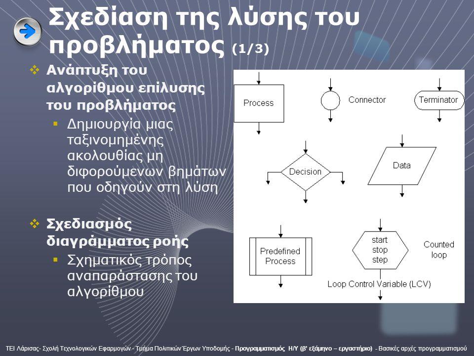 Σχεδίαση της λύσης του προβλήματος (1/3)  Ανάπτυξη του αλγορίθμου επίλυσης του προβλήματος  Δημιουργία μιας ταξινομημένης ακολουθίας μη διφορούμενων