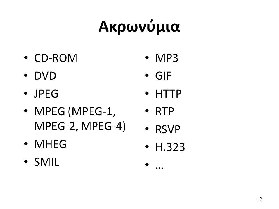 Ακρωνύμια CD-ROM DVD JPEG MPEG (MPEG-1, MPEG-2, MPEG-4) MHEG SMIL MP3 GIF HTTP RTP RSVP H.323 … 12