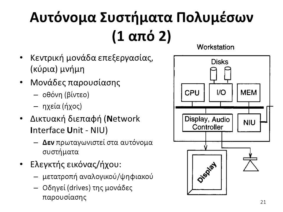 Αυτόνομα Συστήματα Πολυμέσων (1 από 2) Κεντρική μονάδα επεξεργασίας, (κύρια) μνήμη Μονάδες παρουσίασης – οθόνη (βίντεο) – ηχεία (ήχος) Δικτυακή διεπαφή (Network Interface Unit - ΝΙU) – Δεν πρωταγωνιστεί στα αυτόνομα συστήματα Ελεγκτής εικόνας/ήχου: – μετατροπή αναλογικού/ψηφιακού – Οδηγεί (drives) της μονάδες παρουσίασης 21