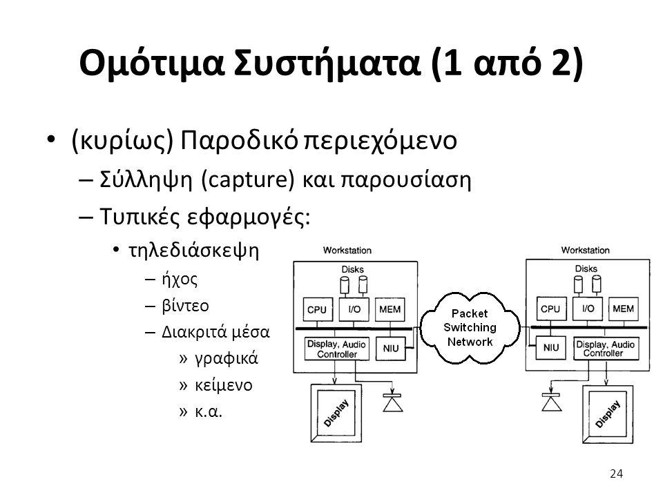 Ομότιμα Συστήματα (1 από 2) (κυρίως) Παροδικό περιεχόμενο – Σύλληψη (capture) και παρουσίαση – Τυπικές εφαρμογές: τηλεδιάσκεψη – ήχος – βίντεο – Διακριτά μέσα » γραφικά » κείμενο » κ.α.