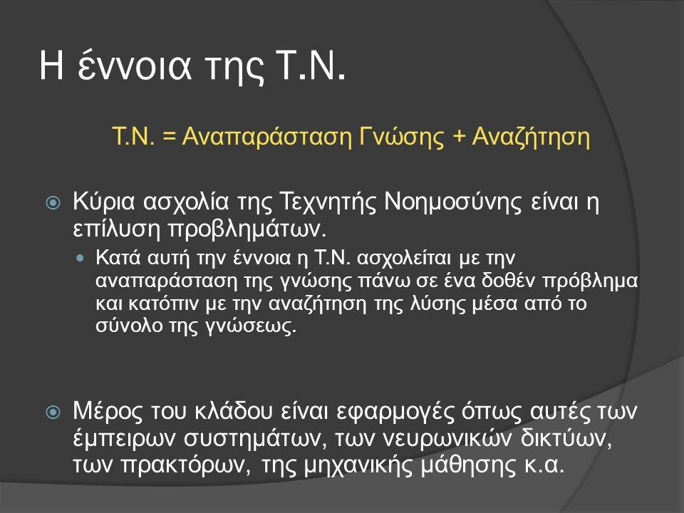 Η έννοια της Τ.Ν. Τ.Ν.