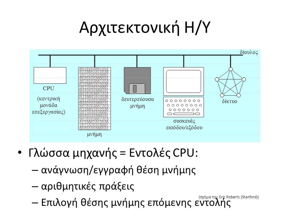 Αρχιτεκτονική Η/Υ Γλώσσα μηχανής = Εντολές CPU: – ανάγνωση/εγγραφή θέση μνήμης – αριθμητικές πράξεις – Επιλογή θέσης μνήμης επόμενης εντολής CPU (κεντρική μονάδα επεξεργασίας) μνήμη συσκευές εισόδου/εξόδου δίκτυο δίαυλος (σχήμα του Eric Roberts (Stanford)) δευτερεύουσα μνήμη 0011010100011010 0111000110110100 1011101010100001 0010101010000101 0011010100011010 0111000110110100 1011101010100001 0010101010000101 0011010100011010 0111000110110100 1011101010100001 0010101010000101 0011010100011010 0111000110110100 1011101010100001 0010101010000101 0011010100011010 0111000110110100 1011101010100001 0010101010000101