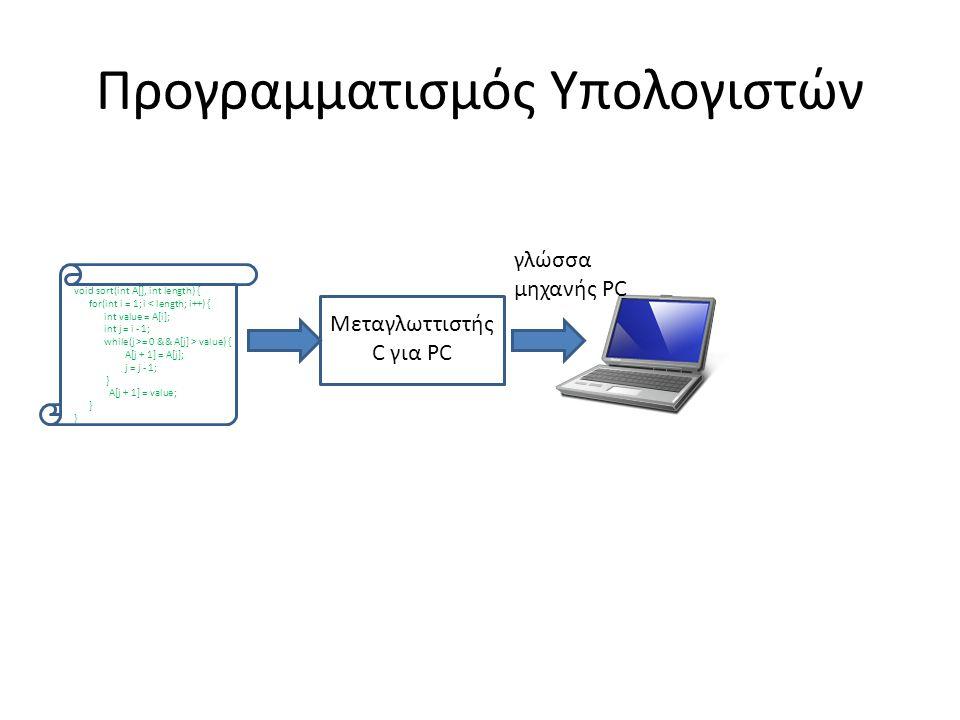 Προγραμματισμός Υπολογιστών void sort(int A[], int length) { for(int i = 1; i < length; i++) { int value = A[i]; int j = i - 1; while(j >= 0 && A[j] > value) { A[j + 1] = A[j]; j = j - 1; } A[j + 1] = value; } } Μεταγλωττιστής C για PC γλώσσα μηχανής PC