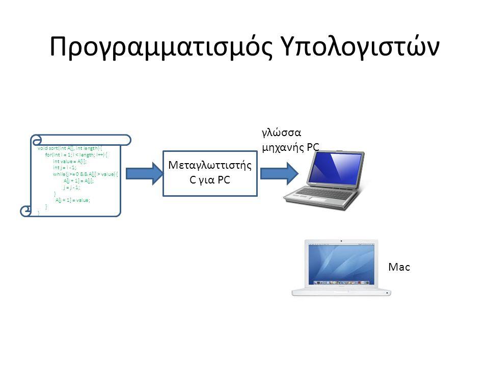 Προγραμματισμός Υπολογιστών void sort(int A[], int length) { for(int i = 1; i < length; i++) { int value = A[i]; int j = i - 1; while(j >= 0 && A[j] > value) { A[j + 1] = A[j]; j = j - 1; } A[j + 1] = value; } } Μεταγλωττιστής C για PC γλώσσα μηχανής PC Mac