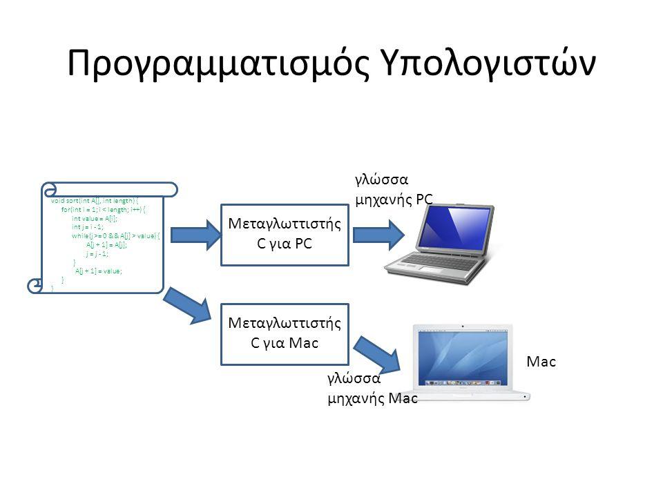 Προγραμματισμός Υπολογιστών void sort(int A[], int length) { for(int i = 1; i < length; i++) { int value = A[i]; int j = i - 1; while(j >= 0 && A[j] > value) { A[j + 1] = A[j]; j = j - 1; } A[j + 1] = value; } } Μεταγλωττιστής C για PC γλώσσα μηχανής PC Μεταγλωττιστής C για Mac γλώσσα μηχανής Mac Mac