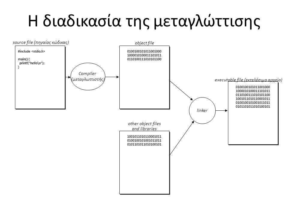 Η διαδικασία της μεταγλώττισης #include main() { printf( hello\n ); } 0100100101011001000 1000010100011101011 0110100111010101100 Compiler (μεταγλωττιστής) source file (πηγαίος κώδικας) object file 1001011010110001011 0100100101001011011 0101101011010100101 other object files and libraries 0100100101011001000 1000010100011101011 0110100111010101100 1001011010110001011 0100100101001011011 0101101011010100101 executable file (εκτελέσιμο αρχείο) linker