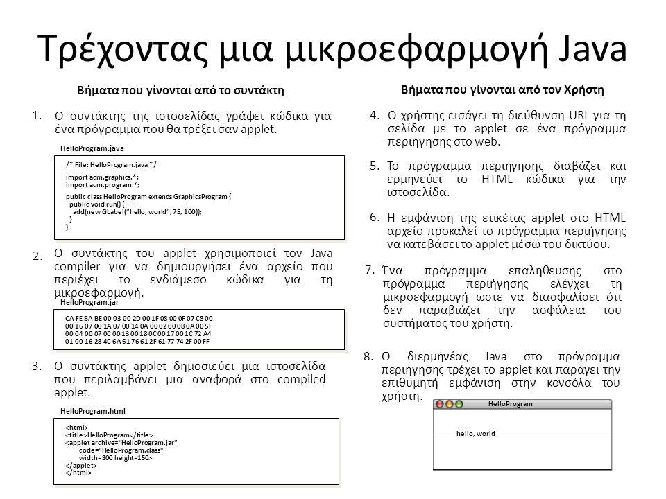 Τρέχοντας μια μικροεφαρμογή Java Το πρόγραμμα περιήγησης διαβάζει και ερμηνεύει το HTML κώδικα για την ιστοσελίδα.