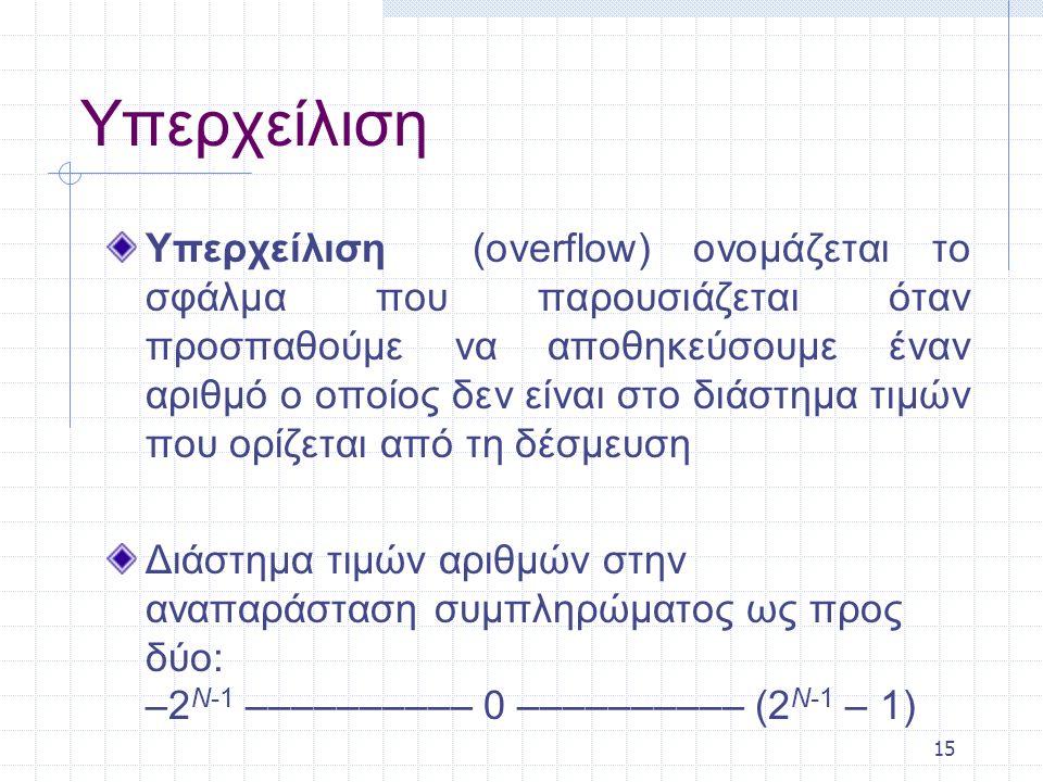 15 Υπερχείλιση Υπερχείλιση (overflow) ονομάζεται το σφάλμα που παρουσιάζεται όταν προσπαθούμε να αποθηκεύσουμε έναν αριθμό ο οποίος δεν είναι στο διάσ