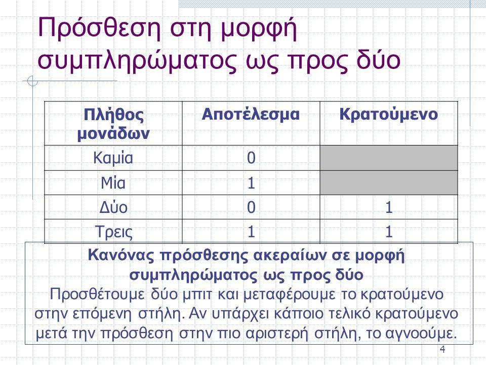 4 Πρόσθεση στη μορφή συμπληρώματος ως προς δύο Πλήθος μονάδων ΑποτέλεσμαΚρατούμενο Καμία0 Μία1 Δύο01 Τρεις11 Κανόνας πρόσθεσης ακεραίων σε μορφή συμπληρώματος ως προς δύο Προσθέτουμε δύο μπιτ και μεταφέρουμε το κρατούμενο στην επόμενη στήλη.