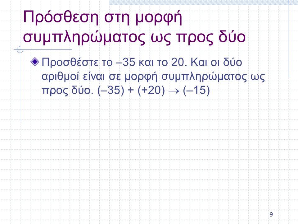 30 Εφαρμογή του τελεστή ΑΝD: Απενεργοποίηση συγκεκριμένων μπιτ Μια εφαρμογή του τελεστή AND είναι η απενεργοποίηση συγκεκριμένων μπιτ ενός σχήματος δηλ.