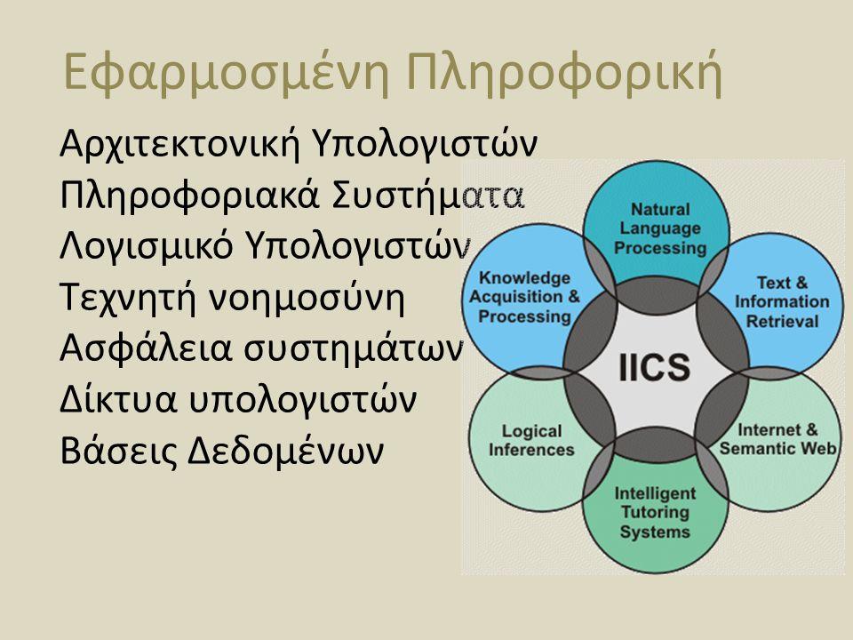 Εφαρμοσμένη Πληροφορική Αρχιτεκτονική Υπολογιστών Πληροφοριακά Συστήματα Λογισμικό Υπολογιστών Τεχνητή νοημοσύνη Ασφάλεια συστημάτων Δίκτυα υπολογιστών Βάσεις Δεδομένων