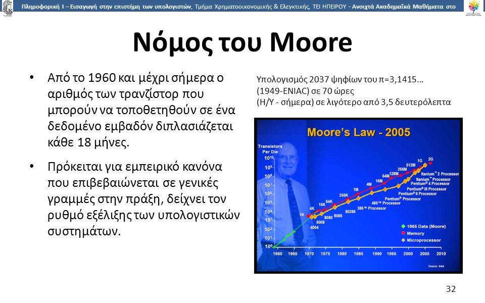3232 Πληροφορική Ι – Εισαγωγή στην επιστήμη των υπολογιστών, Τμήμα Χρηματοοικονομικής & Ελεγκτικής, ΤΕΙ ΗΠΕΙΡΟΥ - Ανοιχτά Ακαδημαϊκά Μαθήματα στο ΤΕΙ