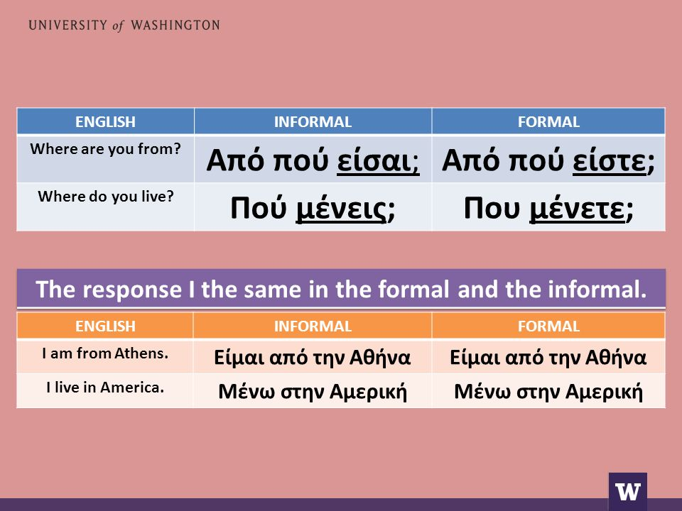 ENGLISHINFORMALFORMAL Where are you from? Από πού είσαι;Από πού είστε; Where do you live? Πού μένεις;Που μένετε; ENGLISHINFORMALFORMAL I am from Athen
