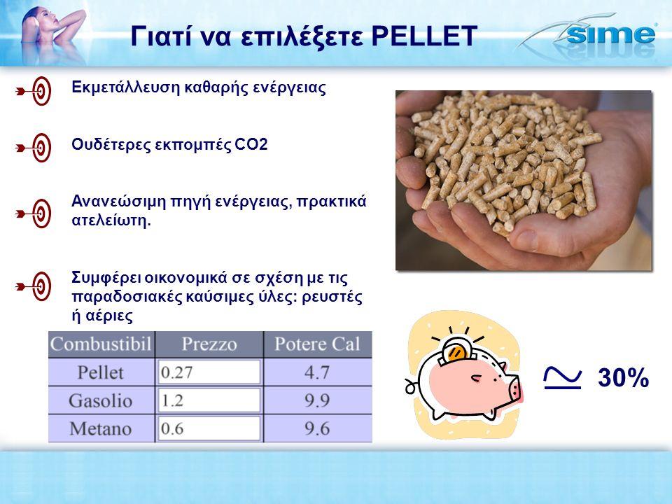 SOLIDA + KIT Pellet SOLIDA 8 SOLIDA 8 PL Μόνο για θέρμανση