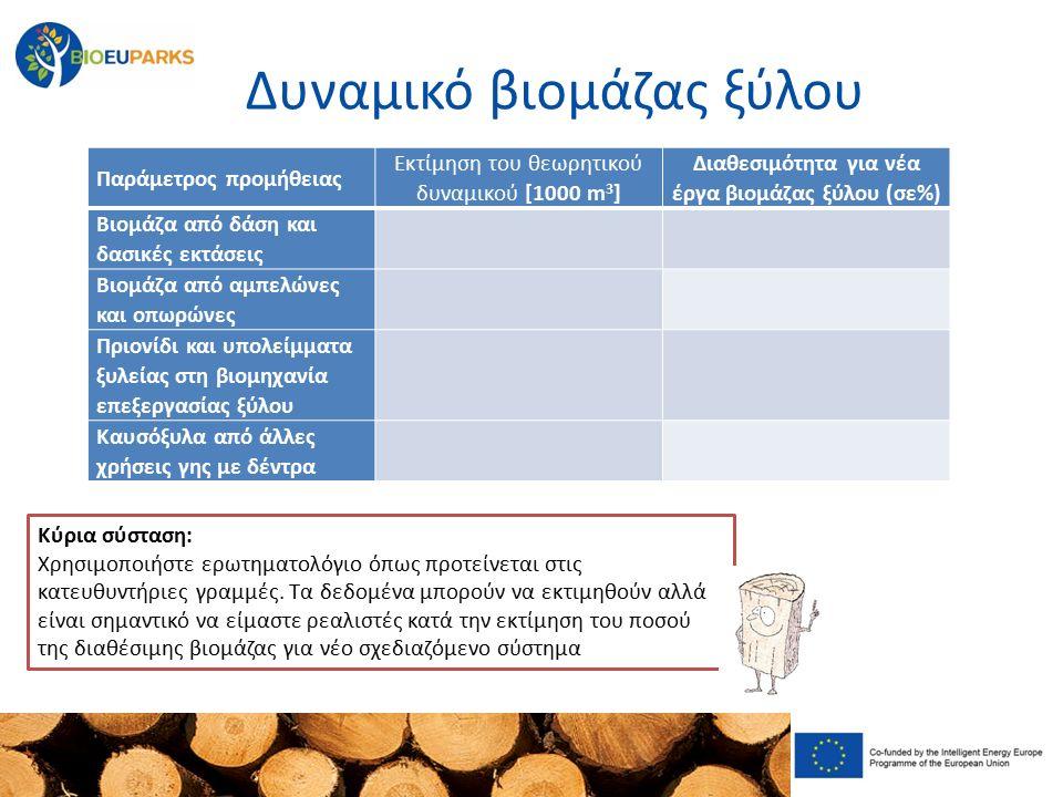 Δυναμικό βιομάζας ξύλου Παράμετρος προμήθειας Εκτίμηση του θεωρητικού δυναμικού [1000 m 3 ] Διαθεσιμότητα για νέα έργα βιομάζας ξύλου (σε%) Βιομάζα από δάση και δασικές εκτάσεις Βιομάζα από αμπελώνες και οπωρώνες Πριονίδι και υπολείμματα ξυλείας στη βιομηχανία επεξεργασίας ξύλου Καυσόξυλα από άλλες χρήσεις γης με δέντρα Remark: *1 this percentage is only an estimation, for example it represents the percentage of wood biomass from forests that could be used in a new wood biomass system – the present use of wood biomass in households and other existing heating systems should be taken into consideration.