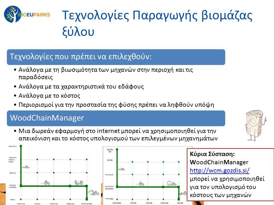 Τεχνολογίες Παραγωγής βιομάζας ξύλου Τεχνολογίες που πρέπει να επιλεχθούν: Ανάλογα με τη βιωσιμότητα των μηχανών στην περιοχή και τις παραδόσεις Ανάλογα με τα χαρακτηριστικά του εδάφους Ανάλογα με το κόστος Περιορισμοί για την προστασία της φύσης πρέπει να ληφθούν υπόψη WoodChainManager Μια δωρεάν εφαρμογή στο internet μπορεί να χρησιμοποιηθεί για την απεικόνιση και το κόστος υπολογισμού των επιλεγμένων μηχανημάτων Κύρια Σύσταση: WoodChainManager http://wcm.gozdis.si/ http://wcm.gozdis.si/ μπορεί να χρησιμοποιηθεί για τον υπολογισμό του κόστους των μηχανών