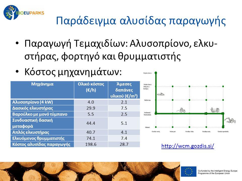Παράδειγμα αλυσίδας παραγωγής Παραγωγή Τεμαχιδίων: Αλυσοπρίονο, ελκυ- στήρας, φορτηγό και θρυμματιστής Κόστος μηχανημάτων: Μηχάνημα Ολικό κόστος (€/h) Άμεσες δαπάνες υλικού (€/m 3 ) Αλυσοπρίονο (4 kW) 4.02.1 Δασικός ελκυστήρας 29.97.5 Βαρούλκο με μονό τύμπανο 5.52.5 Συνδυαστική δασική μεταφορά 44.45.1 Απλός ελκυστήρας 40.74.1 Ελκυόμενος θρυμματιστής 74.17.4 Κόστος αλυσίδας παραγωγής198.628.7 http://wcm.gozdis.si/