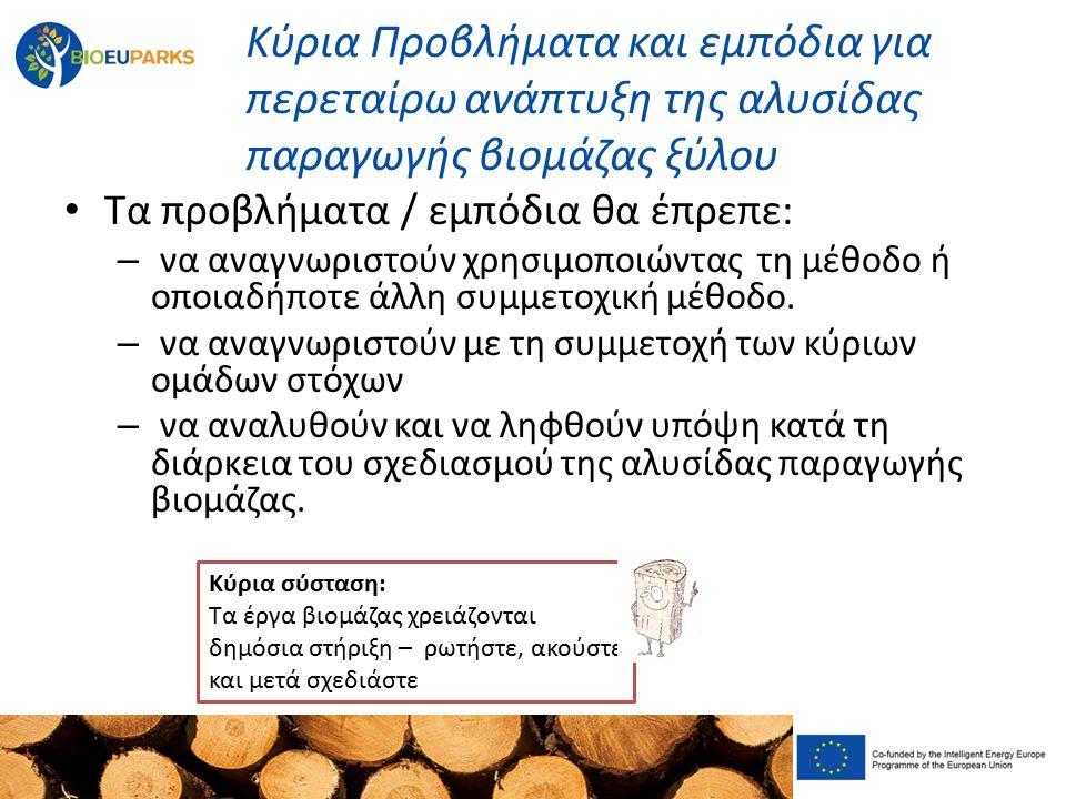 Κύρια Προβλήματα και εμπόδια για περεταίρω ανάπτυξη της αλυσίδας παραγωγής βιομάζας ξύλου Τα προβλήματα / εμπόδια θα έπρεπε: – να αναγνωριστούν χρησιμοποιώντας τη μέθοδο ή οποιαδήποτε άλλη συμμετοχική μέθοδο.