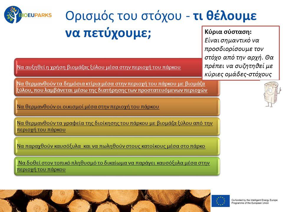 Ορισμός του στόχου - τι θέλουμε να πετύχουμε; Να αυξηθεί η χρήση βιομάζας ξύλου μέσα στην περιοχή του πάρκου Να θερμανθούν τα δημόσια κτίρια μέσα στην περιοχή του πάρκου με βιομάζα ξύλου, που λαμβάνεται μέσω της διατήρησης των προστατευόμενων περιοχών Να θερμανθούν οι οικισμοί μέσα στην περιοχή του πάρκου Να θερμανθούν τα γραφεία της διοίκησης του πάρκου με βιομάζα ξύλου από την περιοχή του πάρκου Να παραχθούν καυσόξυλα και να πωληθούν στους κατοίκους μέσα στο πάρκο Να δοθεί στον τοπικό πληθυσμό το δικαίωμα να παράγει καυσόξυλα μέσα στην περιοχή του πάρκου Κύρια σύσταση: Είναι σημαντικό να προσδιορίσουμε τον στόχο από την αρχή.