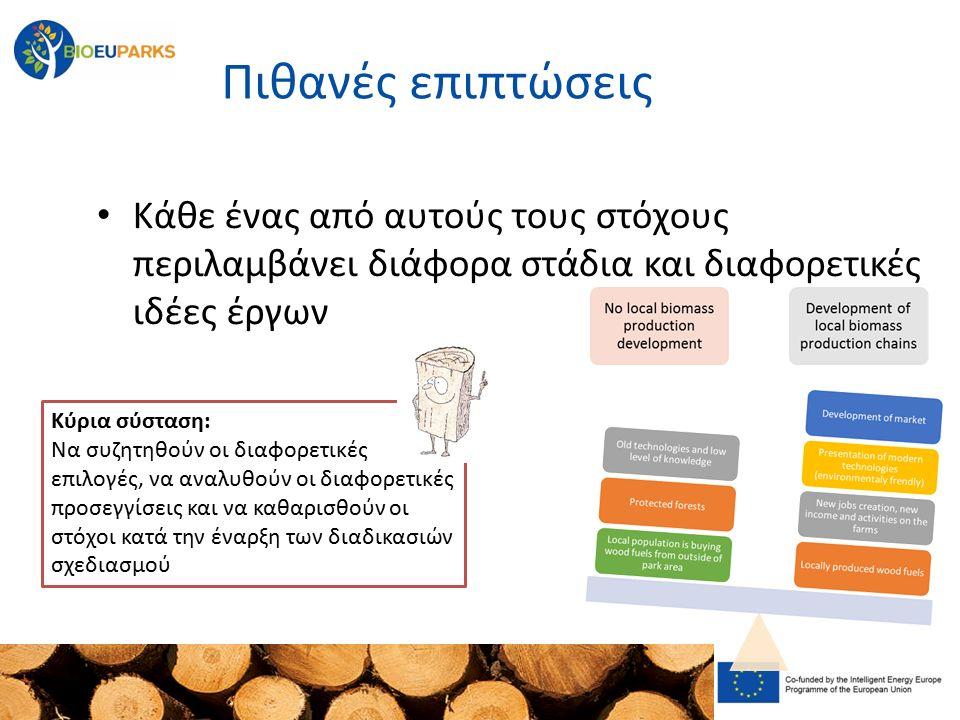 Πιθανές επιπτώσεις Κάθε ένας από αυτούς τους στόχους περιλαμβάνει διάφορα στάδια και διαφορετικές ιδέες έργων Κύρια σύσταση: Να συζητηθούν οι διαφορετικές επιλογές, να αναλυθούν οι διαφορετικές προσεγγίσεις και να καθαρισθούν οι στόχοι κατά την έναρξη των διαδικασιών σχεδιασμού