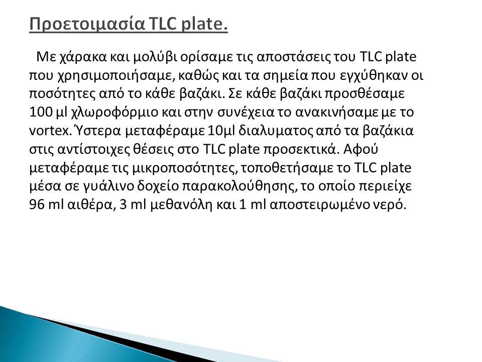 Προετοιμασία TLC plate.