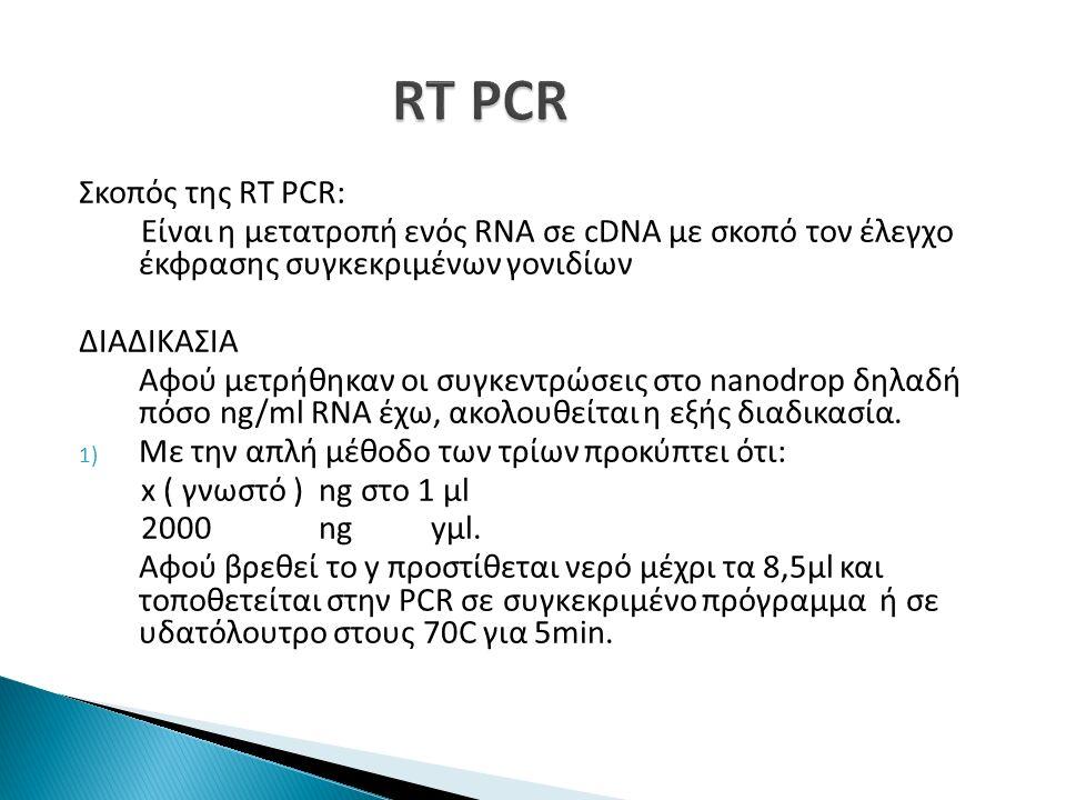 Σκοπός της RT PCR: Είναι η μετατροπή ενός RNA σε cDNA με σκοπό τον έλεγχο έκφρασης συγκεκριμένων γονιδίων ΔΙΑΔΙΚΑΣΙΑ Αφού μετρήθηκαν οι συγκεντρώσεις στο nanodrop δηλαδή πόσο ng/ml RNA έχω, ακολουθείται η εξής διαδικασία.