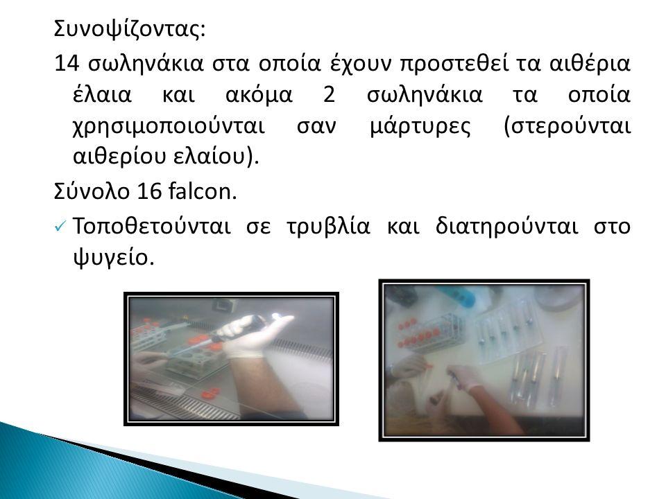 Συνοψίζοντας: 14 σωληνάκια στα οποία έχουν προστεθεί τα αιθέρια έλαια και ακόμα 2 σωληνάκια τα οποία χρησιμοποιούνται σαν μάρτυρες (στερούνται αιθερίου ελαίου).