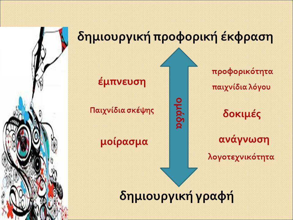 δημιουργική προφορική έκφραση δημιουργική γραφή έμπνευση παιχνίδια λόγου Παιχνίδια σκέψης δοκιμές μοίρασμα ομάδα ανάγνωση λογοτεχνικότητα προφορικότητα