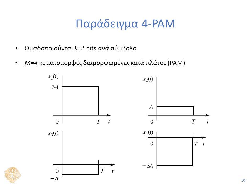 10 Παράδειγμα 4-PAM Ομαδοποιούνται k=2 bits ανά σύμβολο Μ=4 κυματομορφές διαμορφωμένες κατά πλάτος (PAM)