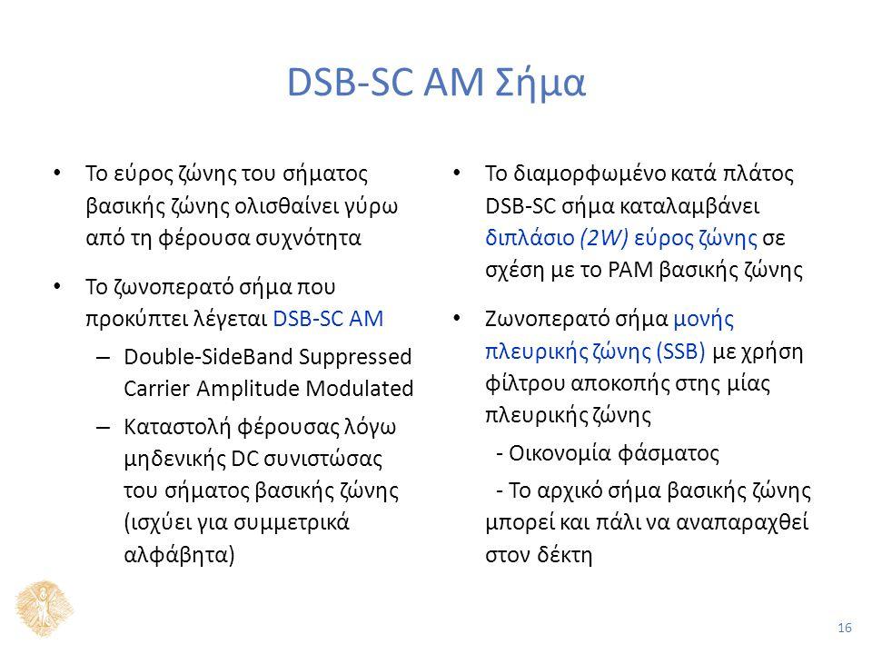16 DSB-SC AM Σήμα Το εύρος ζώνης του σήματος βασικής ζώνης ολισθαίνει γύρω από τη φέρουσα συχνότητα Το ζωνοπερατό σήμα που προκύπτει λέγεται DSB-SC AM – Double-SideBand Suppressed Carrier Amplitude Modulated – Καταστολή φέρουσας λόγω μηδενικής DC συνιστώσας του σήματος βασικής ζώνης (ισχύει για συμμετρικά αλφάβητα) Το διαμορφωμένο κατά πλάτος DSB-SC σήμα καταλαμβάνει διπλάσιο (2W) εύρος ζώνης σε σχέση με το PAM βασικής ζώνης Ζωνοπερατό σήμα μονής πλευρικής ζώνης (SSB) με χρήση φίλτρου αποκοπής στης μίας πλευρικής ζώνης - Οικονομία φάσματος - Το αρχικό σήμα βασικής ζώνης μπορεί και πάλι να αναπαραχθεί στον δέκτη