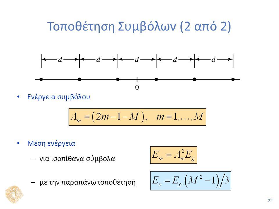 22 Τοποθέτηση Συμβόλων (2 από 2) Ενέργεια συμβόλου Μέση ενέργεια – για ισοπίθανα σύμβολα – με την παραπάνω τοποθέτηση