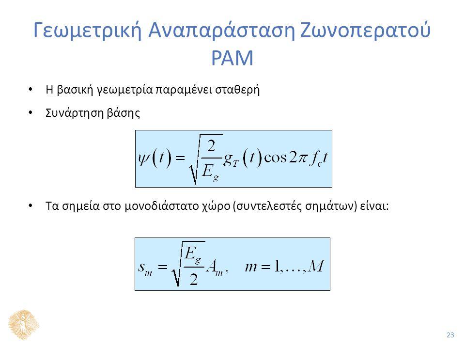 23 Γεωμετρική Αναπαράσταση Ζωνοπερατού PAM Η βασική γεωμετρία παραμένει σταθερή Συνάρτηση βάσης Τα σημεία στο μονοδιάστατο χώρο (συντελεστές σημάτων) είναι: