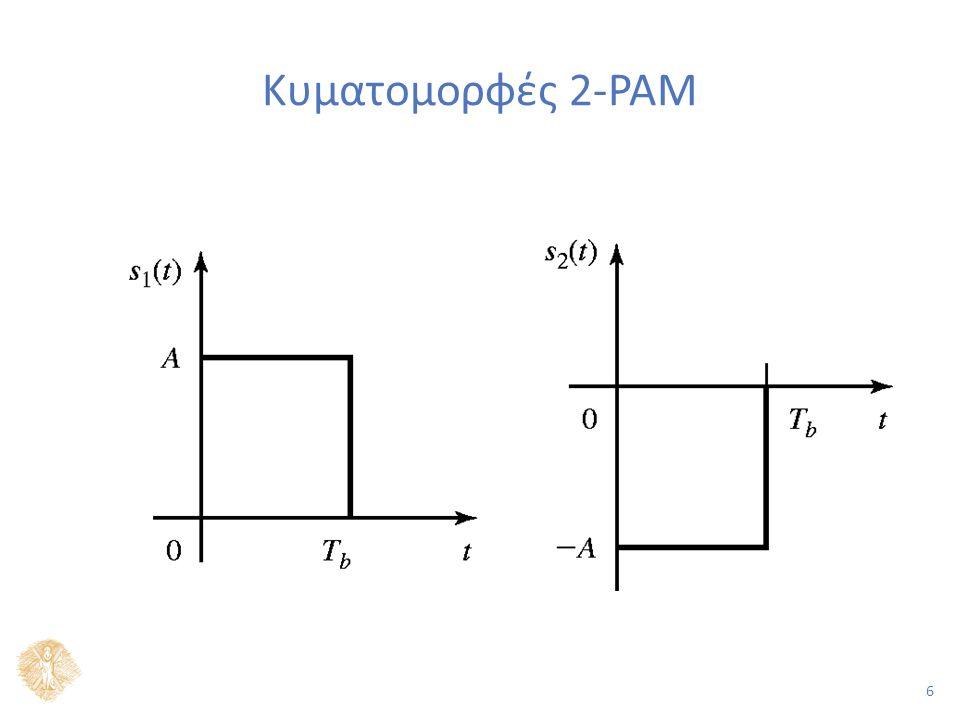 6 Κυματομορφές 2-PAM
