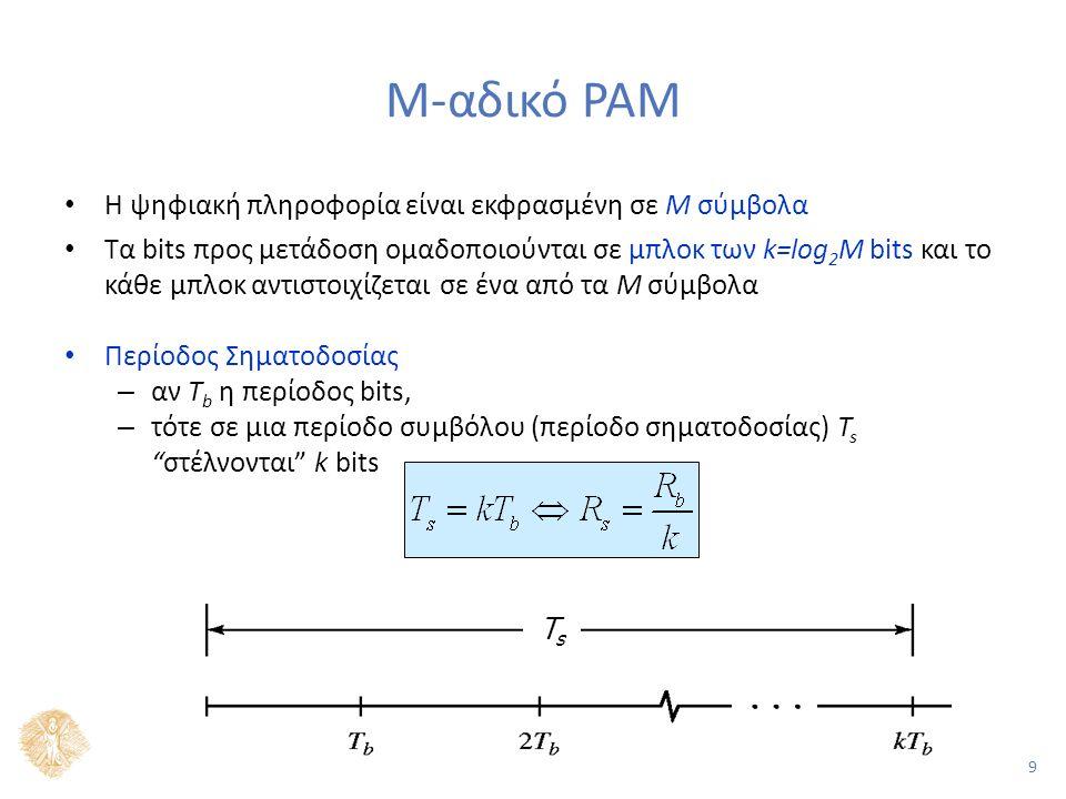 9 Μ-αδικό PAM Η ψηφιακή πληροφορία είναι εκφρασμένη σε Μ σύμβολα Τα bits προς μετάδοση ομαδοποιούνται σε μπλοκ των k=log 2 M bits και το κάθε μπλοκ αντιστοιχίζεται σε ένα από τα Μ σύμβολα Περίοδος Σηματοδοσίας – αν T b η περίοδος bits, – τότε σε μια περίοδο συμβόλου (περίοδο σηματοδοσίας) T s στέλνονται k bits TsTs