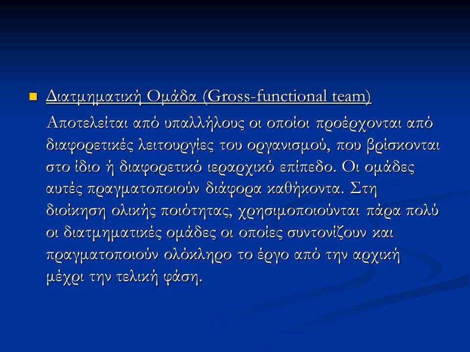 Διατμηματική Ομάδα (Gross-functional team) Διατμηματική Ομάδα (Gross-functional team) Αποτελείται από υπαλλήλους οι οποίοι προέρχονται από διαφορετικές λειτουργίες του οργανισμού, που βρίσκονται στο ίδιο ή διαφορετικό ιεραρχικό επίπεδο.