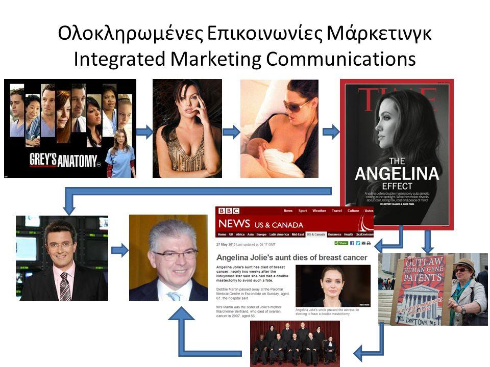 Ολοκληρωμένες Επικοινωνίες Μάρκετινγκ Integrated Marketing Communications