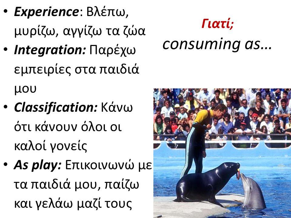 Γιατί ; consuming as… Experience: Βλέπω, μυρίζω, αγγίζω τα ζώα Integration: Παρέχω εμπειρίες στα παιδιά μου Classification: Κάνω ότι κάνουν όλοι οι καλοί γονείς As play: Επικοινωνώ με τα παιδιά μου, παίζω και γελάω μαζί τους