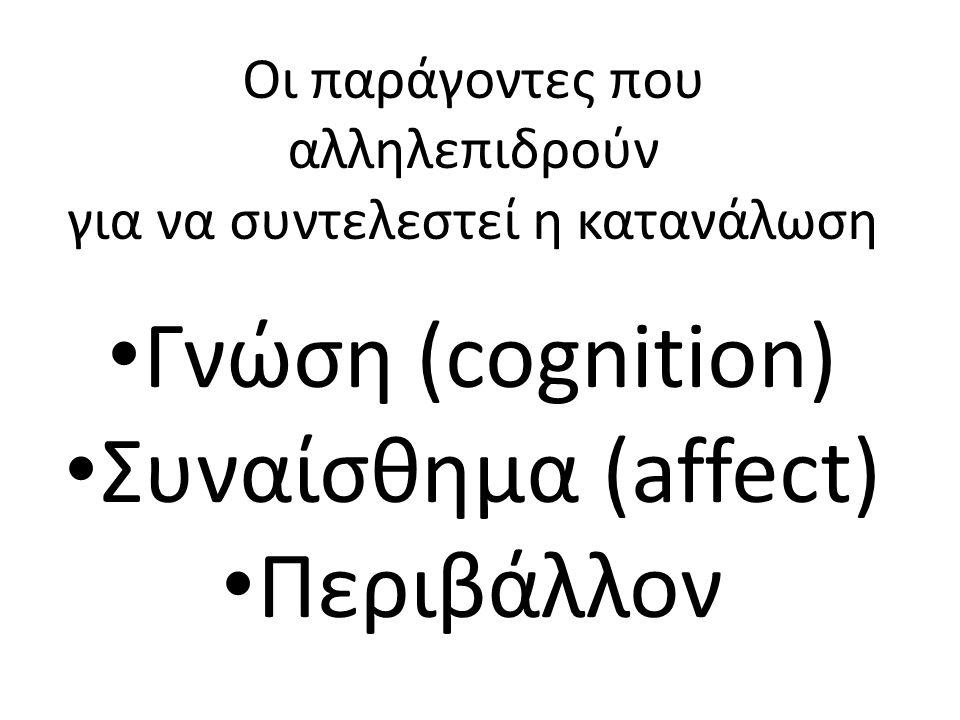 Οι παράγοντες που αλληλεπιδρούν για να συντελεστεί η κατανάλωση Γνώση (cognition) Συναίσθημα (affect) Περιβάλλον
