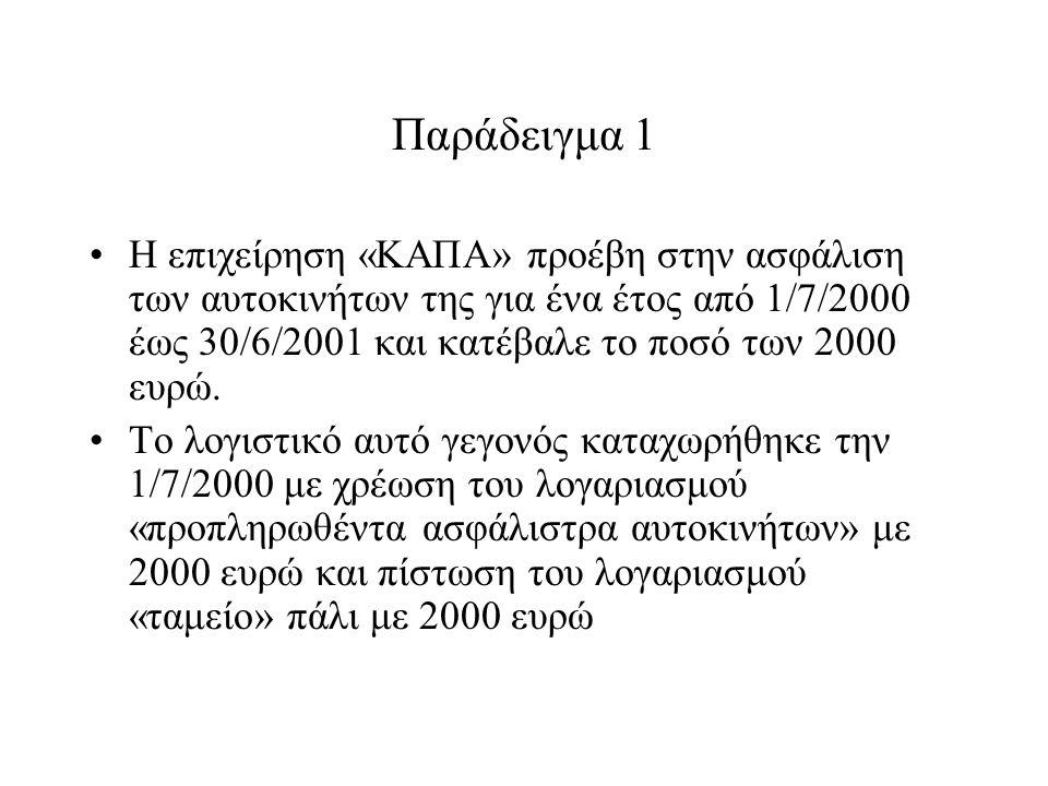 Παράδειγμα 1 Η επιχείρηση «ΚΑΠΑ» προέβη στην ασφάλιση των αυτοκινήτων της για ένα έτος από 1/7/2000 έως 30/6/2001 και κατέβαλε το ποσό των 2000 ευρώ.