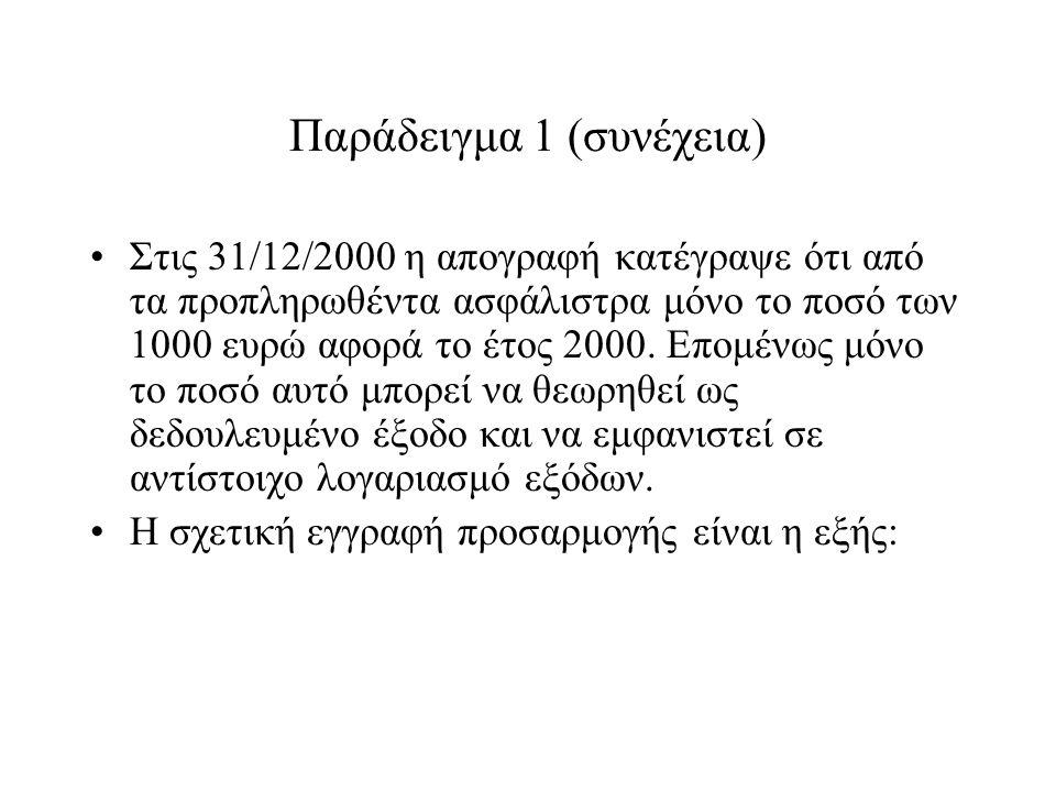 Παράδειγμα 1 (συνέχεια) Στις 31/12/2000 η απογραφή κατέγραψε ότι από τα προπληρωθέντα ασφάλιστρα μόνο το ποσό των 1000 ευρώ αφορά το έτος 2000.