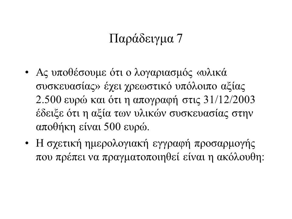 Παράδειγμα 7 Ας υποθέσουμε ότι ο λογαριασμός «υλικά συσκευασίας» έχει χρεωστικό υπόλοιπο αξίας 2.500 ευρώ και ότι η απογραφή στις 31/12/2003 έδειξε ότι η αξία των υλικών συσκευασίας στην αποθήκη είναι 500 ευρώ.